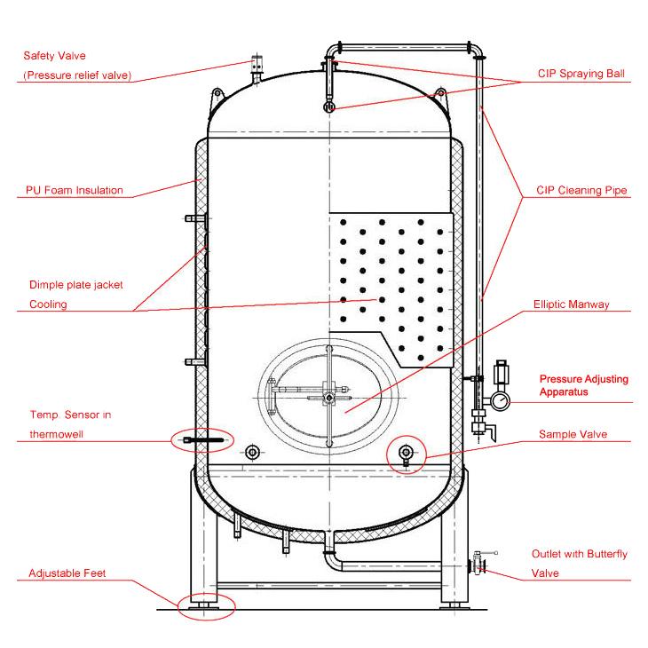 lagering-beer-tank-scheme-01